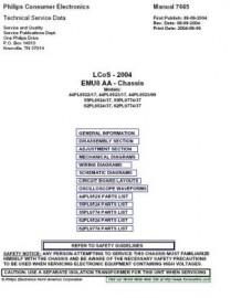 44PL9523/17 Service Manual